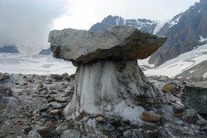Необычные элементы горного рельефа
