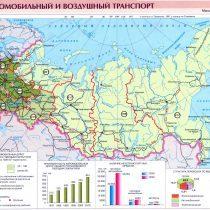 Автомобильный и воздушный транспорт России