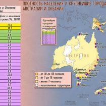 Крупные города (Австралия и Океания)