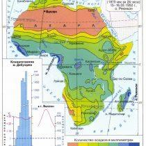 Среднегодовое количество осадков Африка