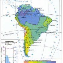 Среднегодовое количество осадков Южная Америка