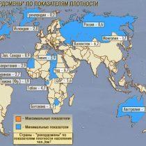 Страны с минимальной плотностью населения