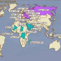 Воспроизводство населения мира