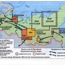Запасы и добыча угля по бассейнам России
