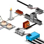 Схема получения коксующегося угля